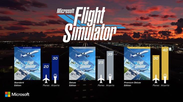 Các phiên bản của Flight Simulator 2020